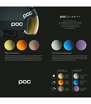 okuliare Poc Cornea Clarity - Uranium Black Spektris Orange -  snowboard-online.sk 0b15e778255